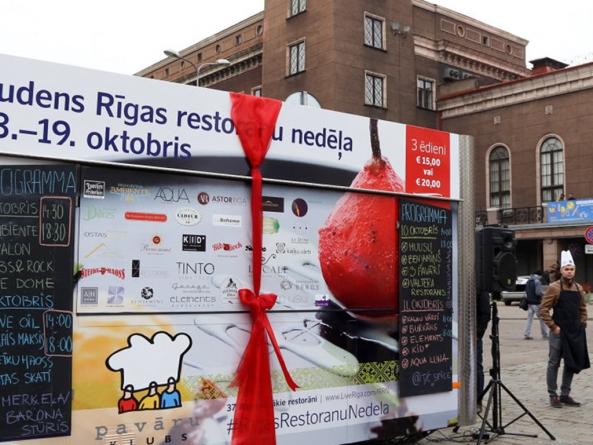 Цены в Риге в Латвии на еду 2017